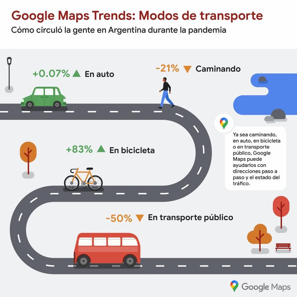 crecimiento-de-bici-como-transporte-en-cuarentena-segun-google-maps