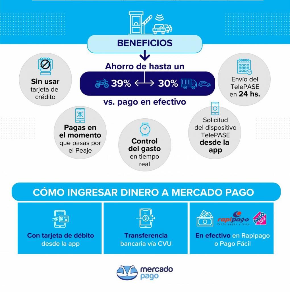 Mercado-Pago-Telepase-1