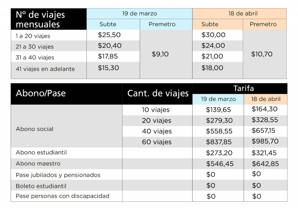 Nuevo-cuadro-tarifario-2021-03-19