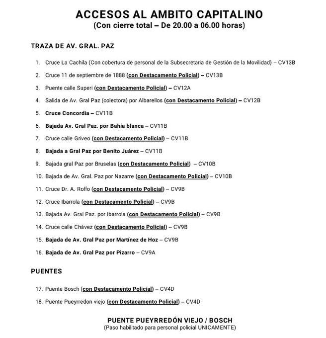 Corte-de-accesos-CABA-2021-04-30