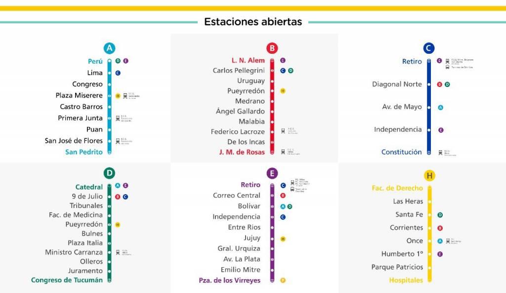 estaciones-de-subte-habilitadas-2021-04-30
